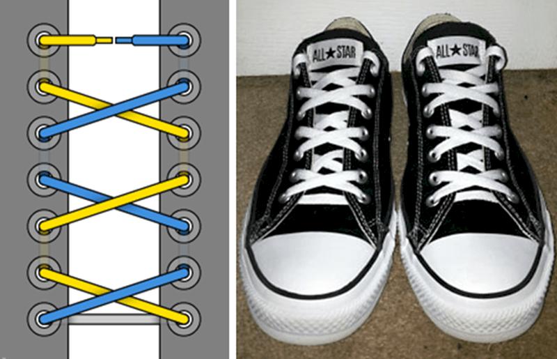 Cách buộc dây giày đơn giản kiểu vắt chéo hạn chế sự sờn rách cho sản phẩm