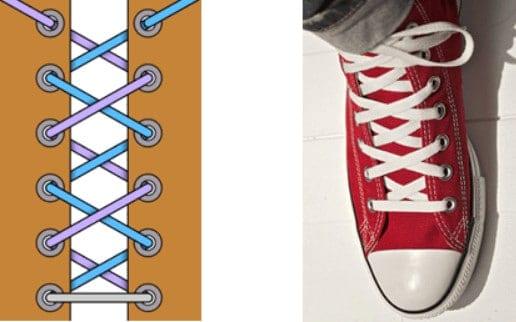 Kiểu Over Under - Kiểu vắt chéo dây đối xứng