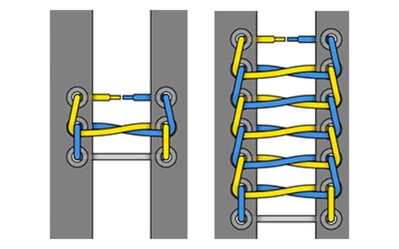 Kiểu Ladder - Kiểu thắt dây hình thang độc lạ
