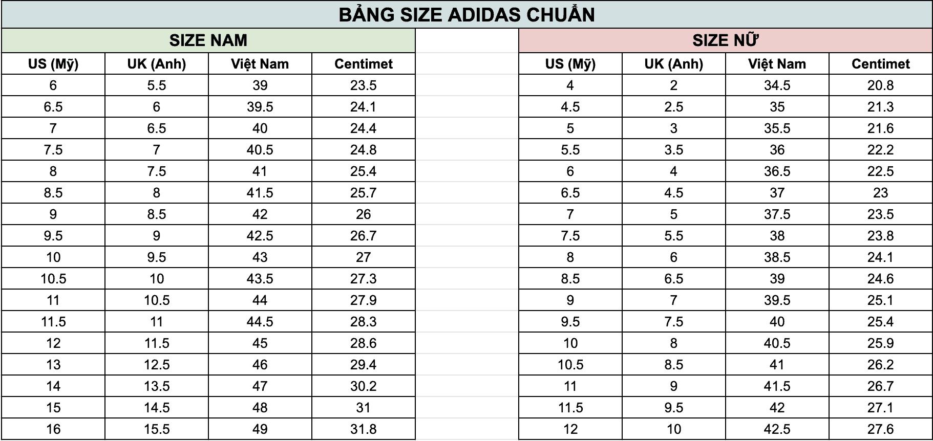 Bảng size giày giúp bạn chọn đúng kích cỡ phù hợp