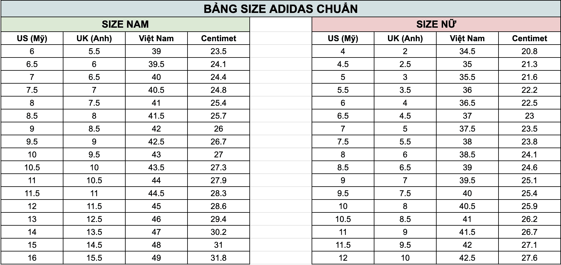 Căn cứ bảng size giày bạn có thể chọn mẫu phù hợp